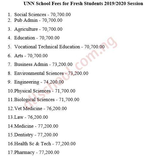 unn school fees for fresh students