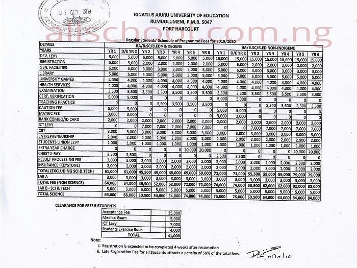 IAUE Fees Schedule 2019-2020