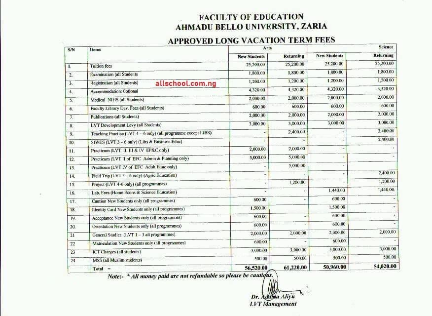 ABU Sandwich School Fees