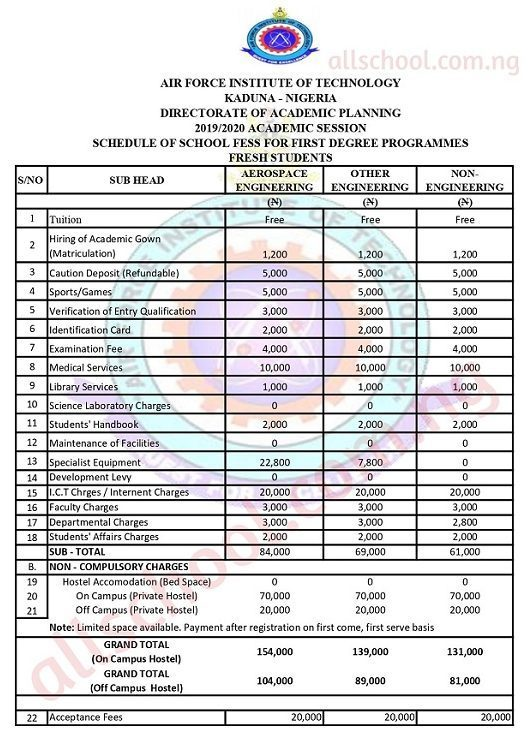 afit school fees for new degree students