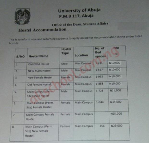 uniabuja hostel fees
