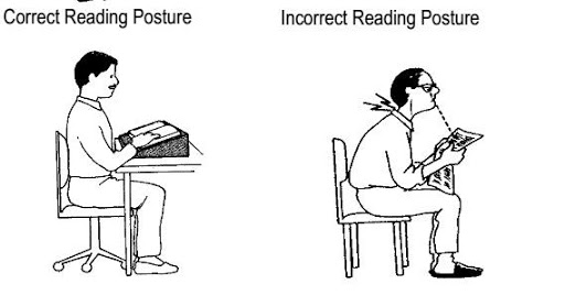 Correct and incorrect reading posture