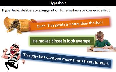common figures of speech: hyperbole