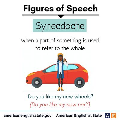 common figures of speech: synecdoche