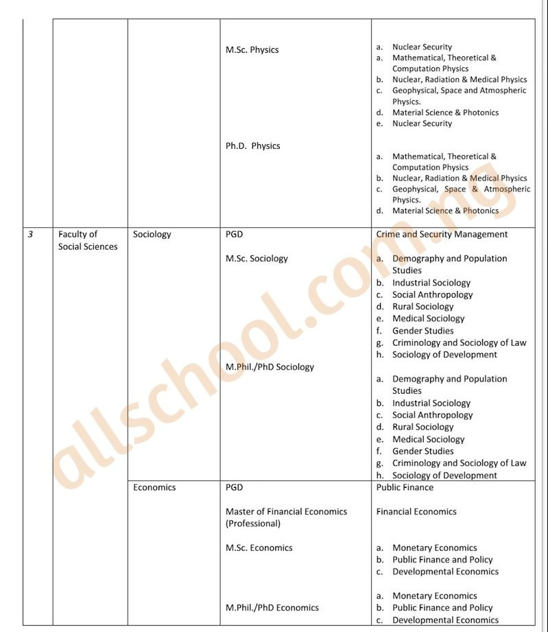 fulafia postgraduate courses continuation