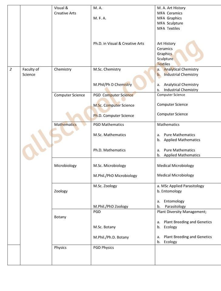 fulafia postgraduate programmes