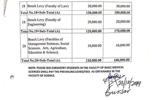 ndu school fees for law