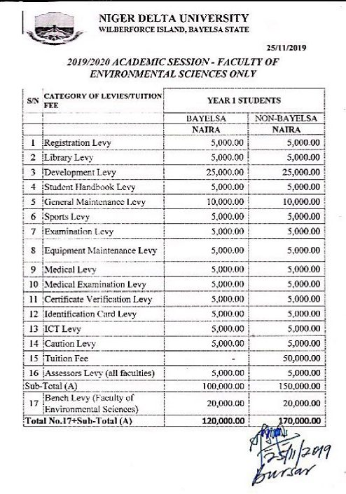 ndu school fees for environmental sciences