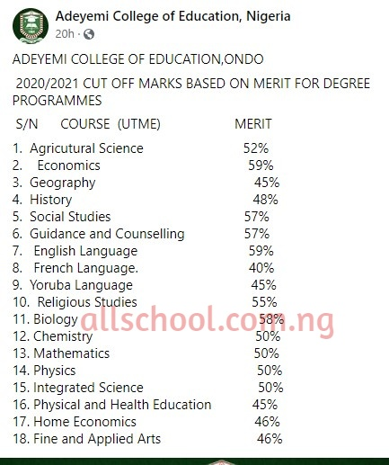 ACEONDO Departmental Cut-Off Marks for 2020/2021 Admission Exercise
