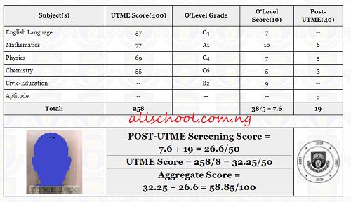 how to calculate oau aggregate score